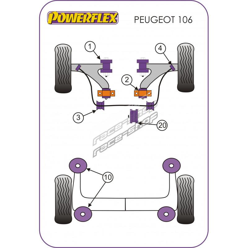 Powerflex Vanjskog Selen Blok Stabilizatora 20mm Peugeot