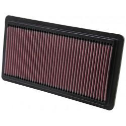 Sportski filter zraka K&N 33-2278