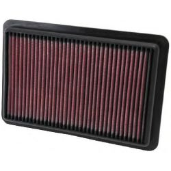 Sportski filter zraka K&N 33-2480