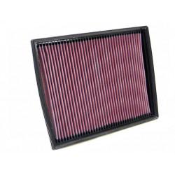Sportski filter zraka K&N 33-2787